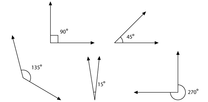 Numbers – Angles – Practice – Angles