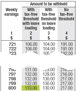 calculating holiday pay employees paid in advance