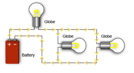 diagram of globes connected in series and parallel